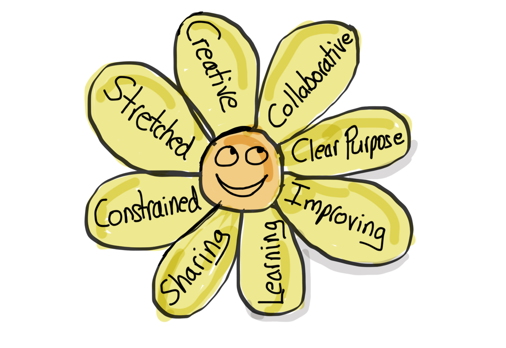 """How to cultivate your """"Happiness Flower"""""""