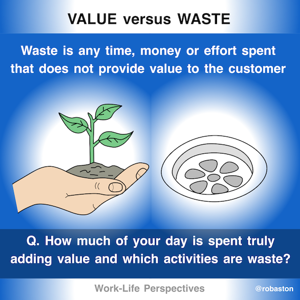 How to see Value versus Waste